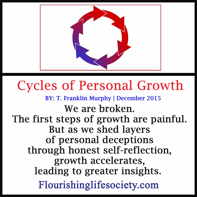 Flourishing Life Society Article Link. Cycle of Personal Growth.